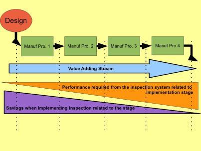 H lal management quality total pdf